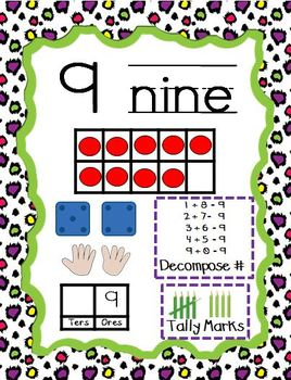 Common Core Number Posters - Numbers 0-20