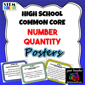 Common Core - Number / Quantity: High School Common Core Standard Posters
