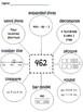 Common Core Number Sense Concept Maps