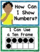 Kindergarten Common Core Number Strategy Posters: {Math Word Wall}