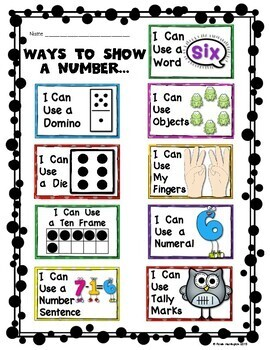 Ways to Show Numbers {Strategy Posters} Math for Kindergarten and First