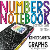 Common Core Numbers Notebook Graphs Kindergarten