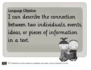 Common Core Objective Posters: Reading Informational Text