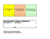 Common Core Objectives, Lessons, and Assessments