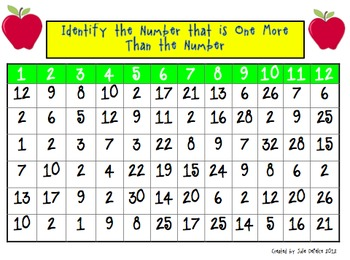 Common Core One More Than Number Game