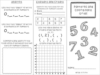 Operations and Algebraic Thinking Tri-fold Bundle for all 5.OA standards