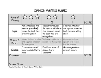 Free Tools For Common Core Rubrics Resources Lesson Plans