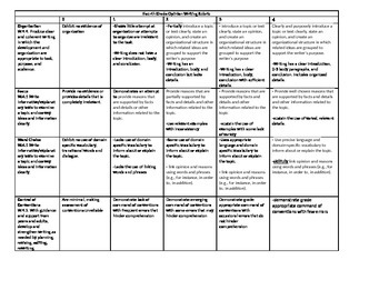 Common Core Opinion Writing Rubric
