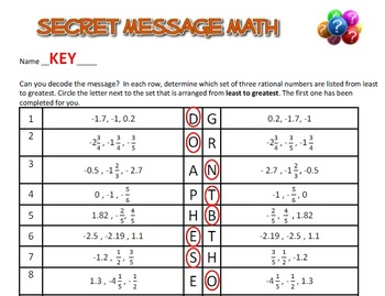 Common Core - Ordering Rational Numbers Secret Message - Math Fun!