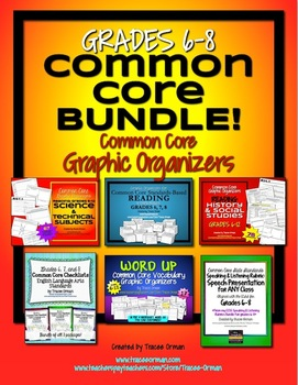 Reading Organizers & Activities BUNDLE Grades 6, 7, 8