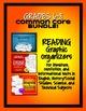 Common Core Organizers & Activities BUNDLE Grades 6, 7, 8