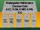 Common Core Overview Kinderrgarten Mathematics