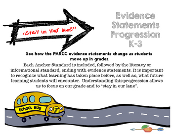 Common Core/PARCC Evidence Statements