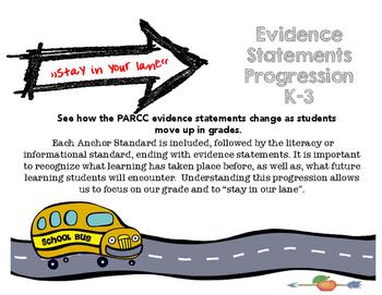 Common Core/PARCC Evidence Statements