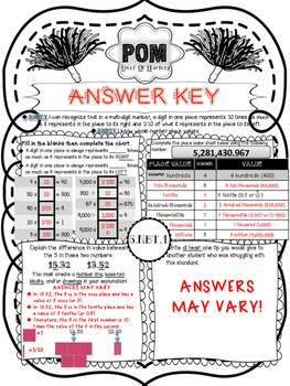 Common Core POM(Proof of Mastery)PACK BUNDLE - 5th Grade CCSS {26 Assessments}