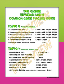 common core pacing guide for second grade envision math by 2nd grade rh teacherspayteachers com Envision Math 6th Grade Answers Envision Math 4th Grade 8-3