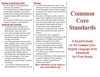Common Core Parent Pamphlet