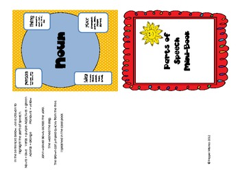 Common Core Parts of Speech Poster Set and Mini-Book