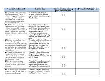 Common Core Peer Editing Checklist for Essays