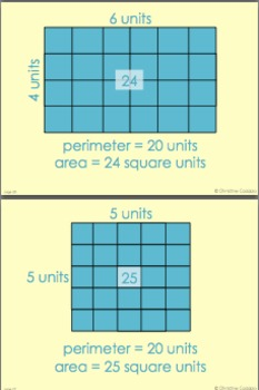 Area and Perimeter Relationships - Math Unit