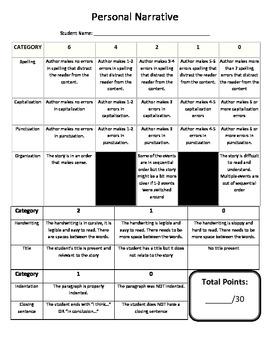 Common Core--Personal Narrative Rubric