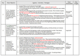 Common Core Personal Narrative Unit Plan & Assignments - 7th Grade Language Arts