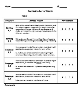 three paragraph persuasive essay rubric 2 strong assertions per paragraph well prefaced passages all reflective comments strong conclusion not persuasive, may contain trite expressions (ie ap persuasive essay rubric.