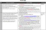 Common Core Phineas Gage Unit Plan and Assignments -- 7th
