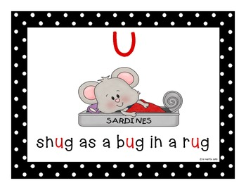 Common Core Phonic Cue Cards for Short Vowels