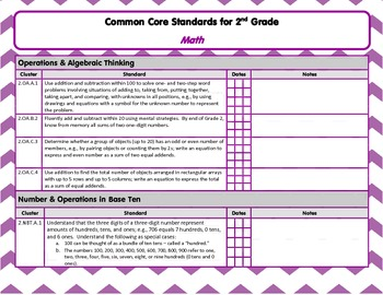 Common Core Planning Checklists (Second Grade)