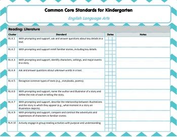 Common Core Planning Checklists (Kindergarten)