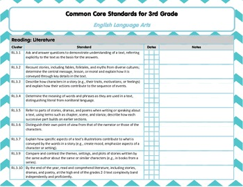 Common Core Planning Checklists (Third Grade)