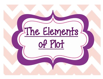 Common Core: Plot Resources-Map, Powerpoint, Questions, Task Cards
