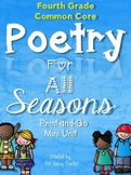 Common Core Poetry Mini Writing Unit for Fourth Grade - Po