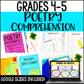 Poetry Activities with Google Slides™ Digital Activities for Distance Learning