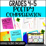 Poetry Activities with Google Slides™ Digital Activities f