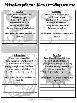 Common Core Poetry and Figurative Language Unit- 3-4-5 Lesson Plans, Resources