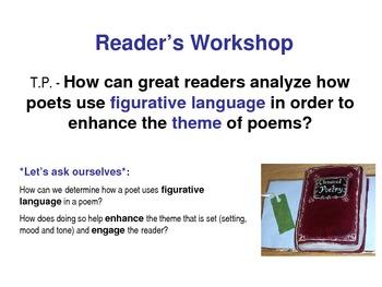 Common Core Poetry/Figurative Language Bundle Part 2