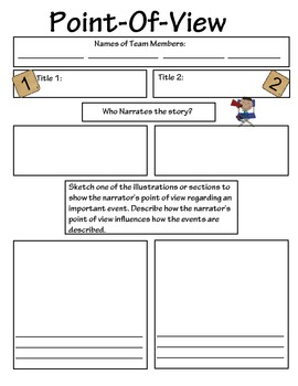Point of View ELA Standard 6 Sample Lesson With Anchor Charts
