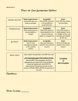 Common Core Point of View Lesson & Project
