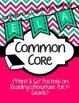 Common Core Poster Packet BUNDLES {1st Grade ELA & Literac