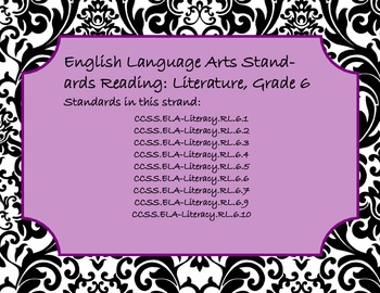 Common Core Poster Set 6th grade ELA--Black and White pattern