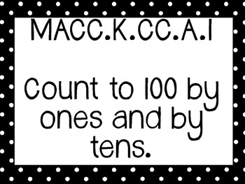 Kinder Common Core Math Posters Black