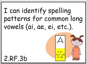 Common Core Posters - 2nd Grade - ELA and Math (FULL PAGE)