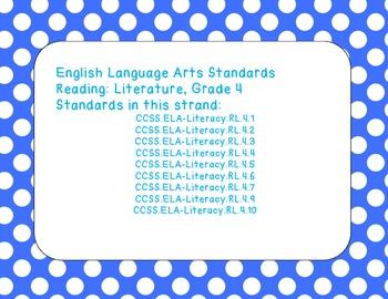 Common Core Posters--4th grade, ELA