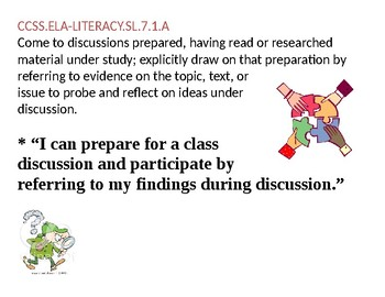 Common Core Posters 7th Grade ELA Speaking and Listening Standards