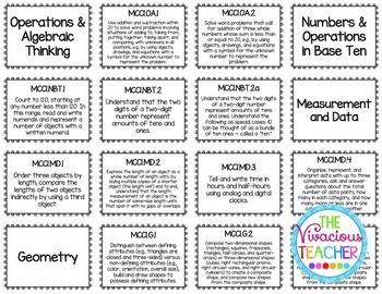 Common Core Posters Bundle First Grade Reading, Math, Science, Social Studies