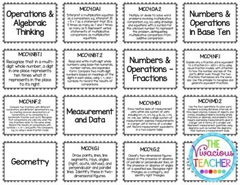 Common Core Posters Bundle Fourth Grade Reading, Math, Science, Social Studies