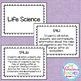 Common Core Posters Bundle Fourth Grade Reading, Math, Sci
