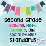 Common Core Posters Bundle Second Grade Reading, Math, Science, Social Studies